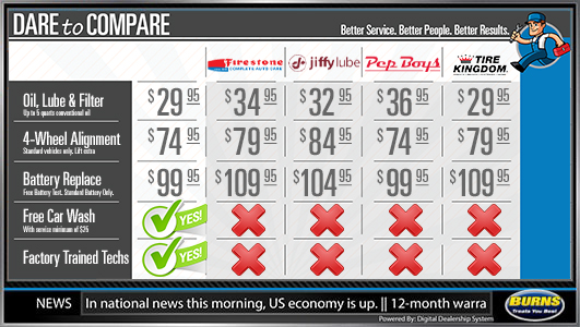 honda dare to compare service menu